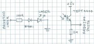 laser control